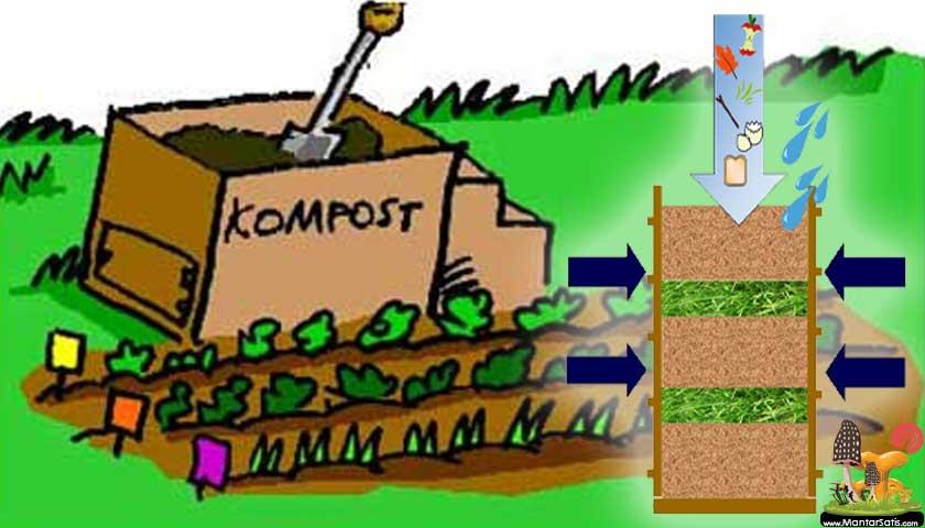 kompost üretim