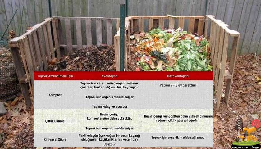 kompost ve gübre